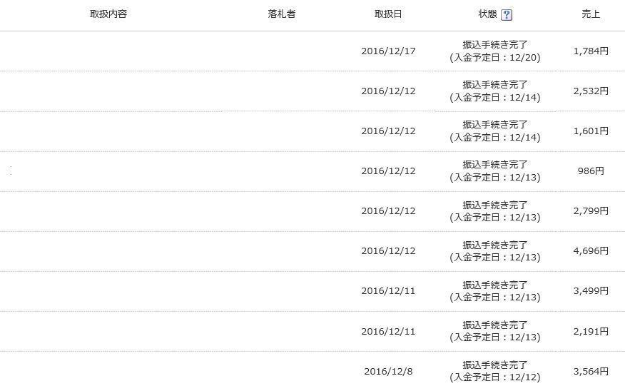840c3d9af9c519e4a88a0ea120a3b816132861280f5c80c441pimgpsh_fullsize_distr